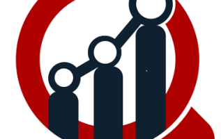 Political Campaign Software Market 2019 Global Key Players, Trends, Applications & Growth Opportunities – Analysis to 2024 3