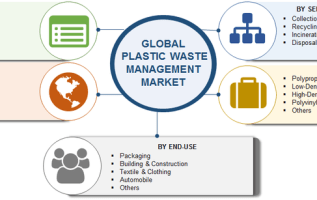 Learning Management System 2019 Global Market Expected to Grow at CAGR 27.17% and Forecast to 2022 4