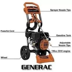 Generac 6596 2800PSI 2.5 GPM 196cc OHV Gas Pressure Washer