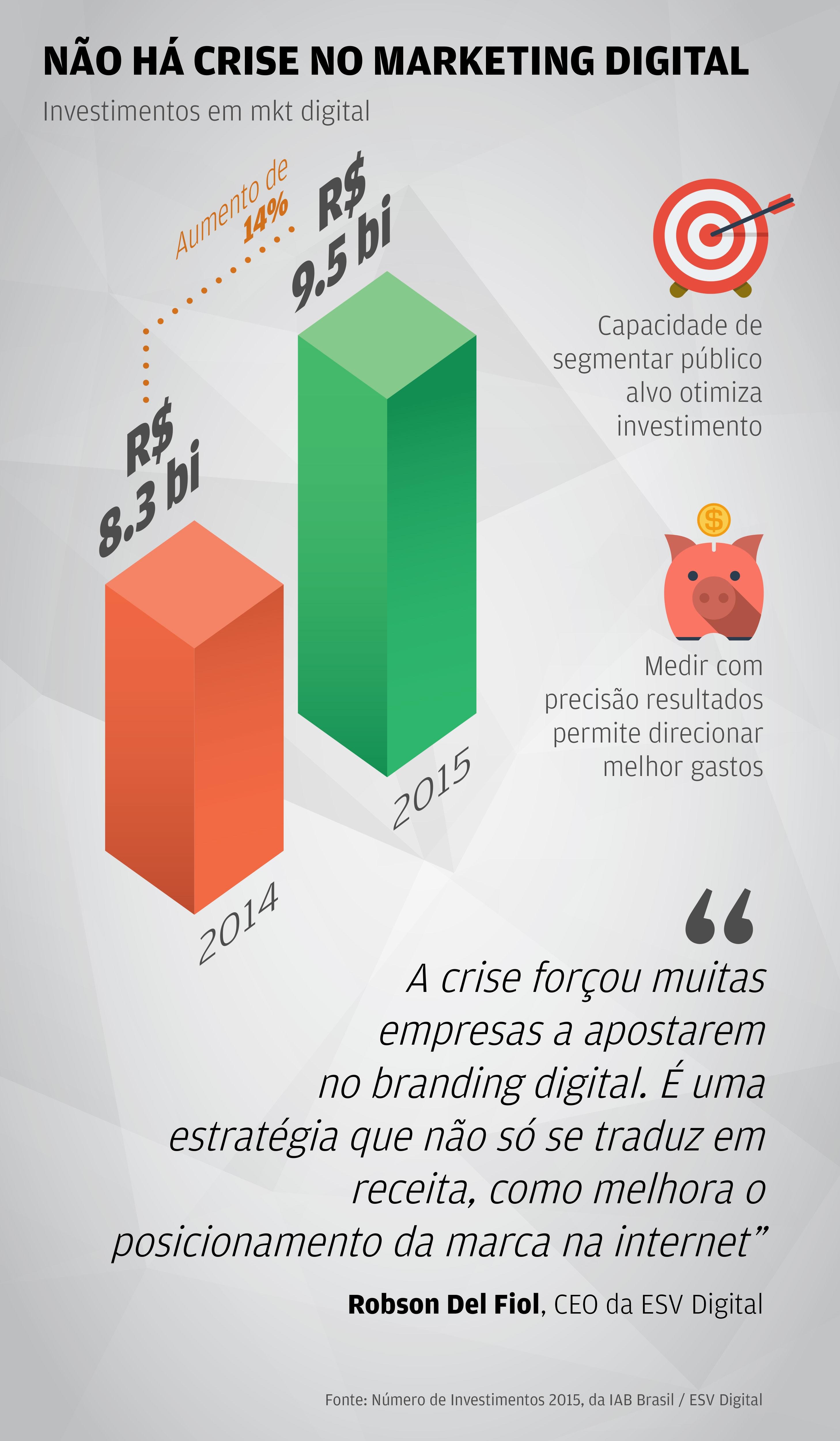 ESV Digital