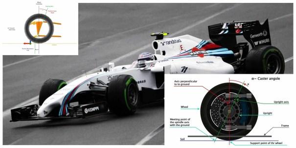 Caster Setup in Motorsport