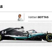 F1 Mercedes 2020