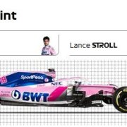 Racing Point 2020 F1
