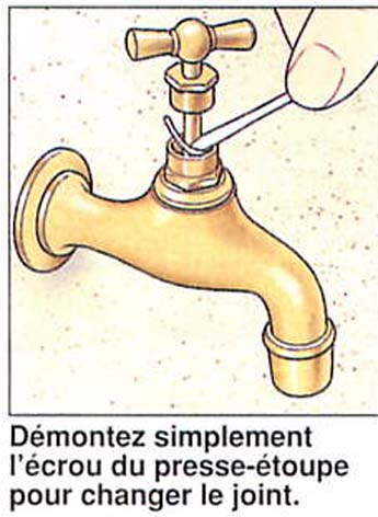 reparer fuite robinet de jardin comment. Black Bedroom Furniture Sets. Home Design Ideas