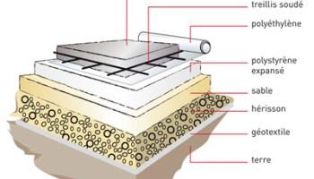 technique pour couler et décoffrer le béton - Comment Faire Une Dalle Beton Interieur