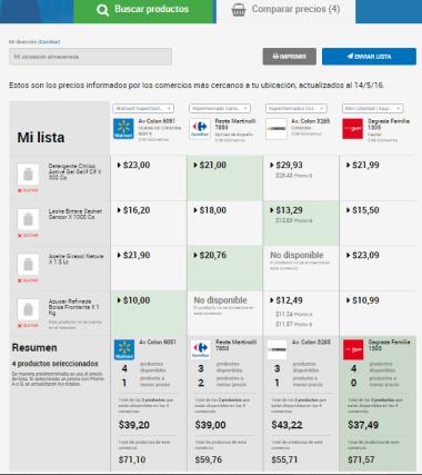 precios-claros-comparar-precios-lista
