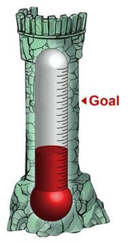 MOTUC Castle Grayskull Thermometer Update