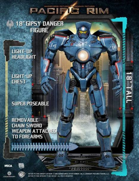 "NECA Gipsy Danger 18"" Action Figure Details"