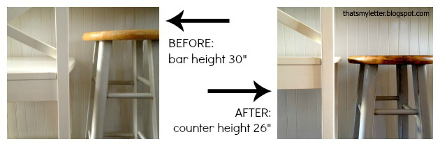 Stupendous How To Cut Bar Stools Down To Counter Height Stools Pretty Machost Co Dining Chair Design Ideas Machostcouk