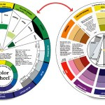 Artists Color Wheel | Pretty Handy Girl