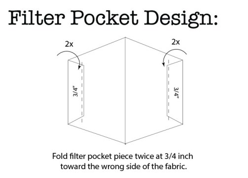 filter pocket design instructions
