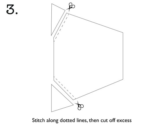 Stitch corners and trim off excess on face mask