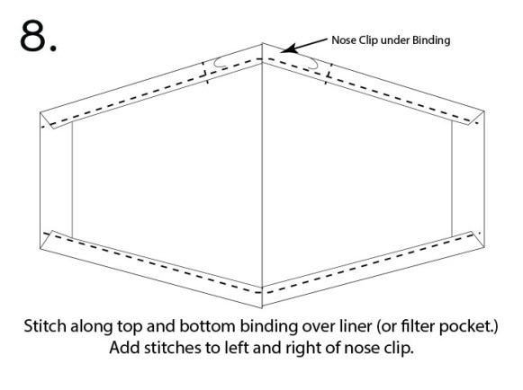 stitch along the binding and on either side of the nose clip