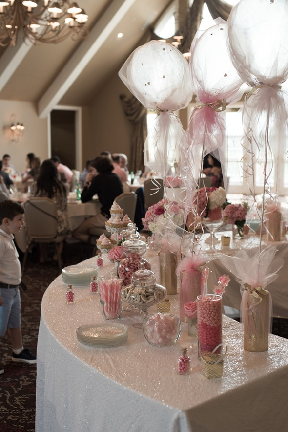 Party Communion Ideas First