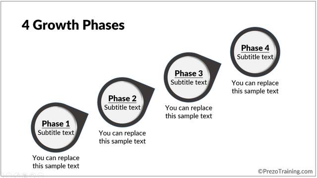 Example of Creative Slide Layout Growth Phases
