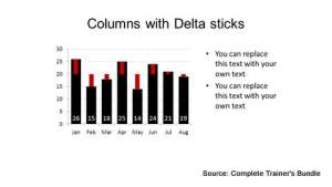 PowerPoint Charts with Delta Sticks