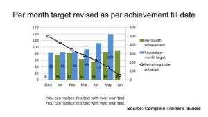PowerPoint Data Chart Burn Down