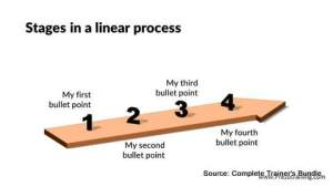 PowerPoint 4 Step Linear Flow