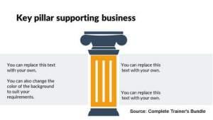 PowerPoint Framework Pillar