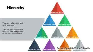 PowerPoint Hierarchy