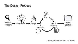 PowerPoint Models Design