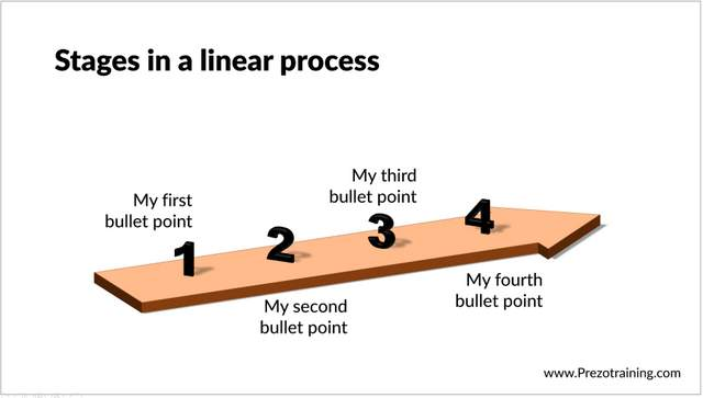 Creative Linear Process Diagram