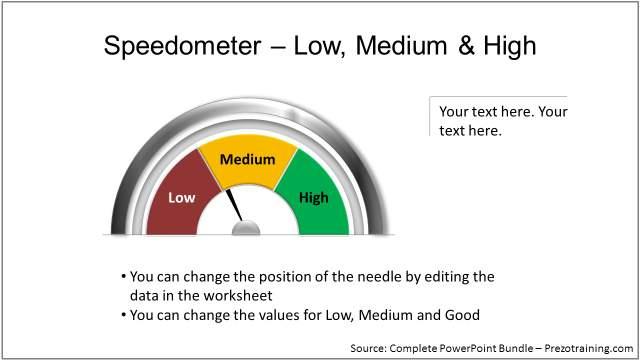 data-driven-powerpoint-charts-training-speedometer