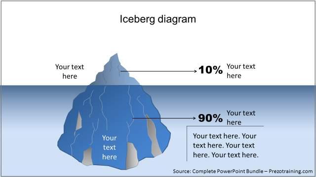 powerpoint-infographic-charts-training-iceberg