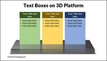 Text boxes on 3D Platform