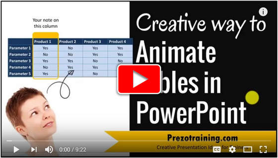 PowerPoint Tutorial for Color Switch Animation PrezoTraining