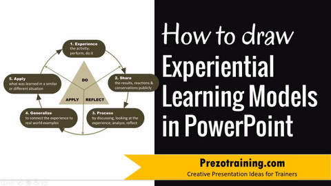 How to Create Experiential Learning Cycle in PowerPoint