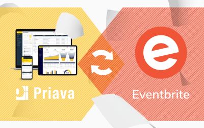 Eventbrite Integration
