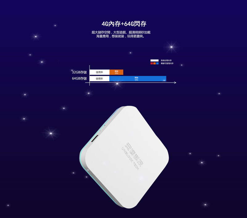 安博盒子第8代 UBOX 8 PRO MAX 國際通用 安卓盒子 - Freedom Technology Online Shop