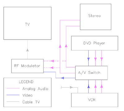 home theater speaker wiring home image wiring diagram home theater speaker wiring diagram wiring diagrams on home theater speaker wiring