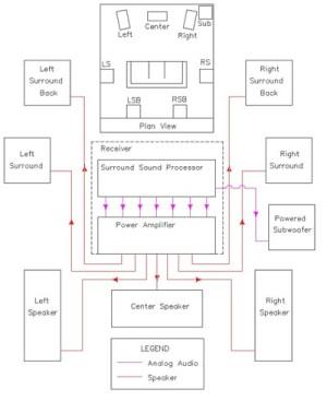 Lm4962 Speaker Wiring Circuit Diagram | Owner And manual