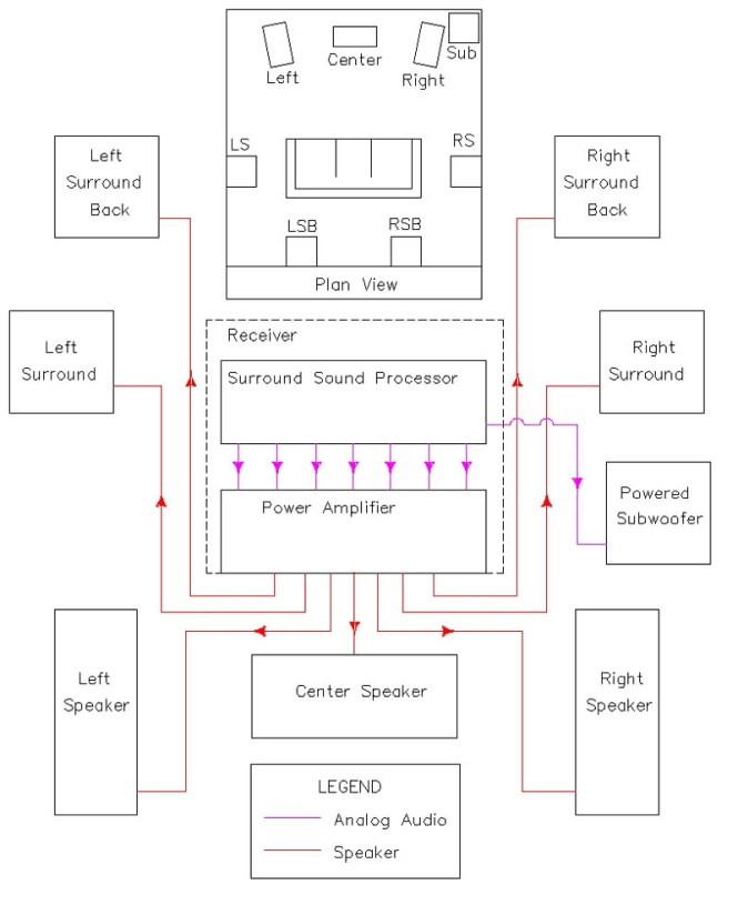 powered subwoofer wiring diagram powered image powered subwoofer wiring diagram wiring diagram on powered subwoofer wiring diagram