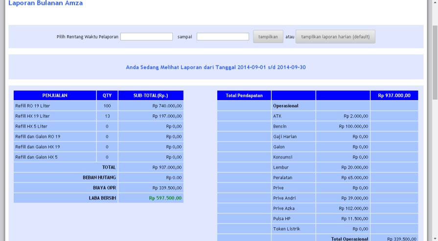 Project Aplikasi Penjualan Amza