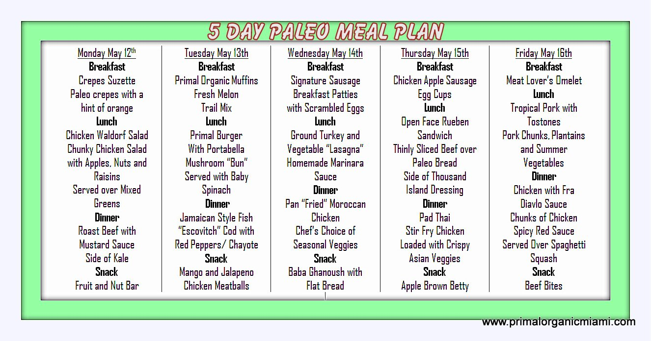 30 Day Ketogenic Diet Plan