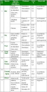 tabel-calendar-pomicol