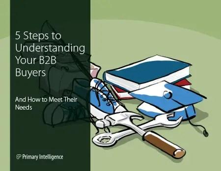 eBook: 5 Steps to Understanding Buyers