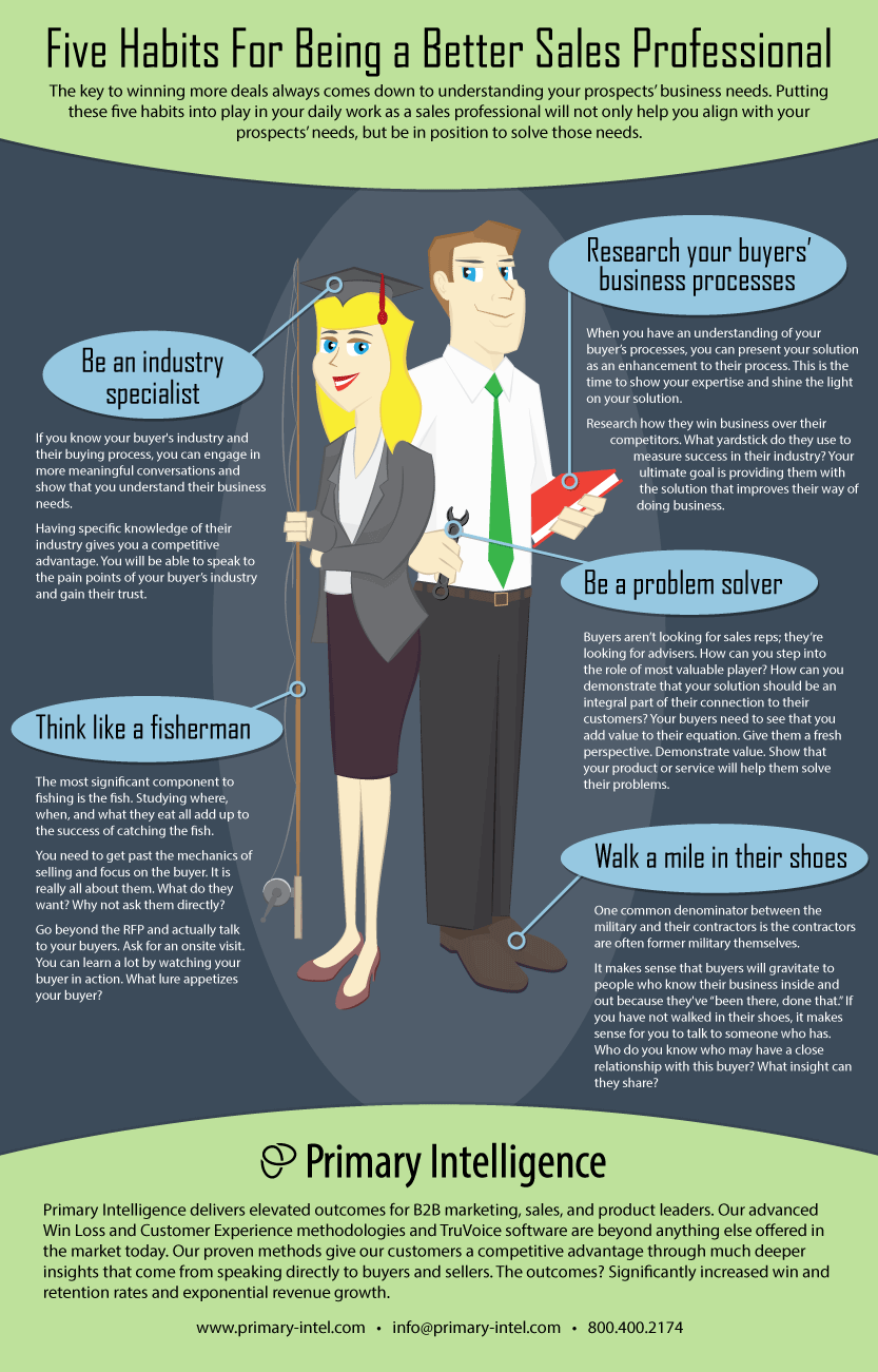 Infographic: Five Habits for Being a Better Sales Professional