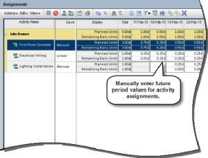 Resource Bucket Planning_P6 EPPM 15.1