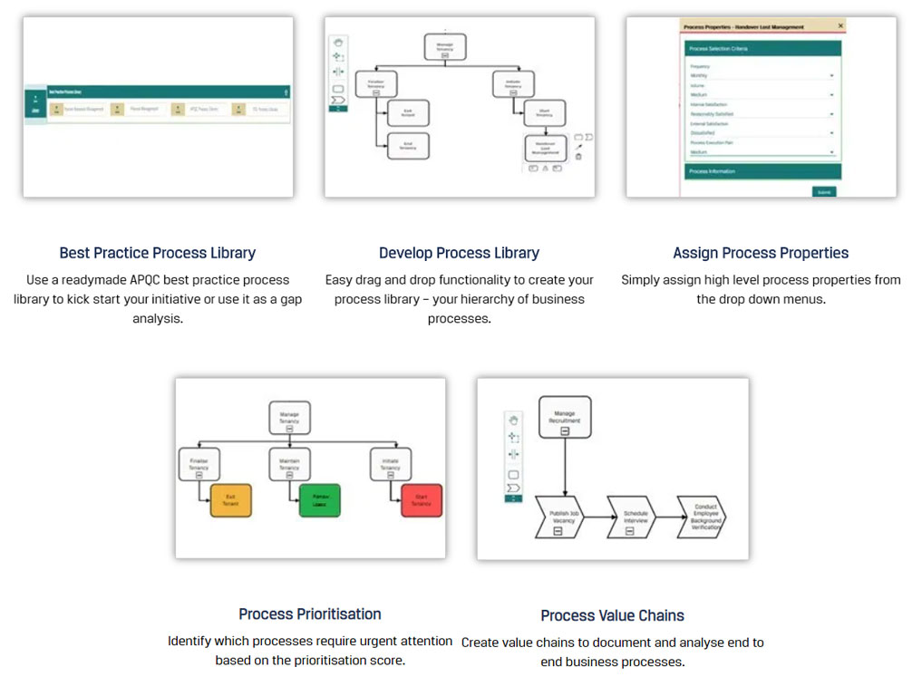 process library