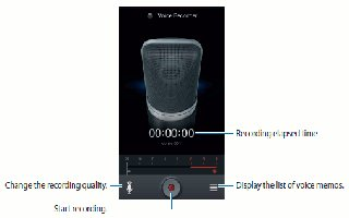 How To Use Voice Recorder On Samsung Galaxy S4