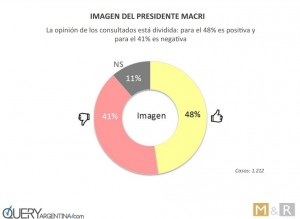 Imagen presidencial