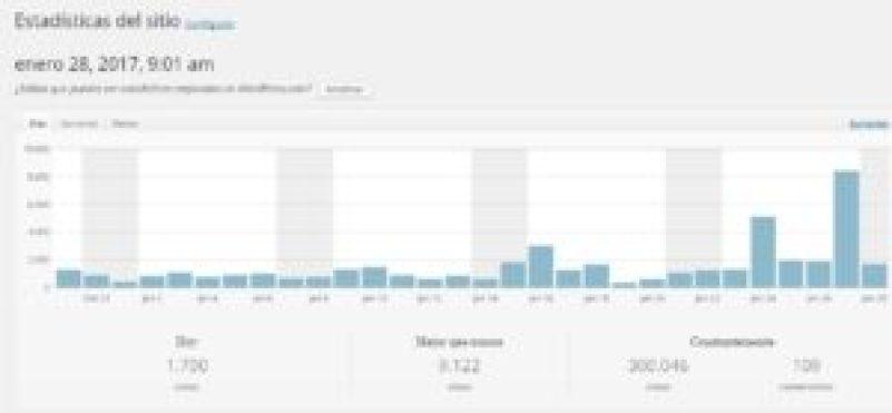 300 mil visitas