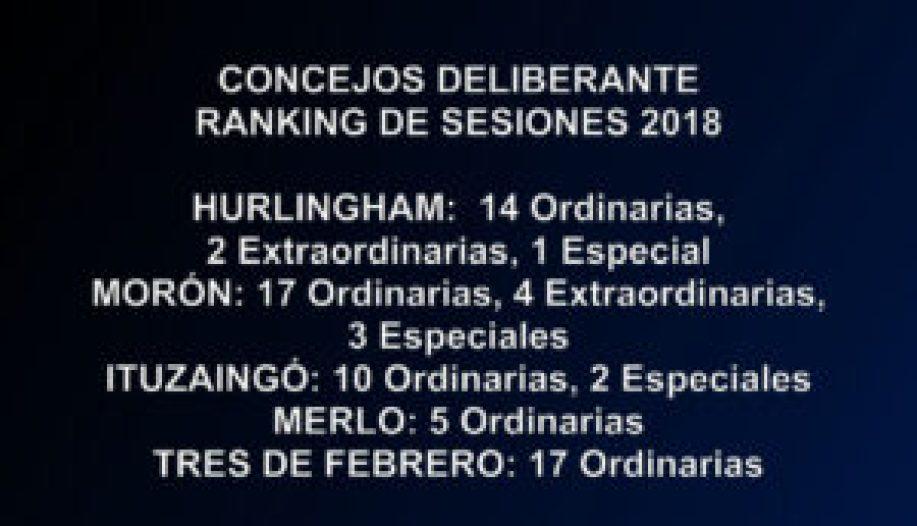 Sesiones HCD región oeste