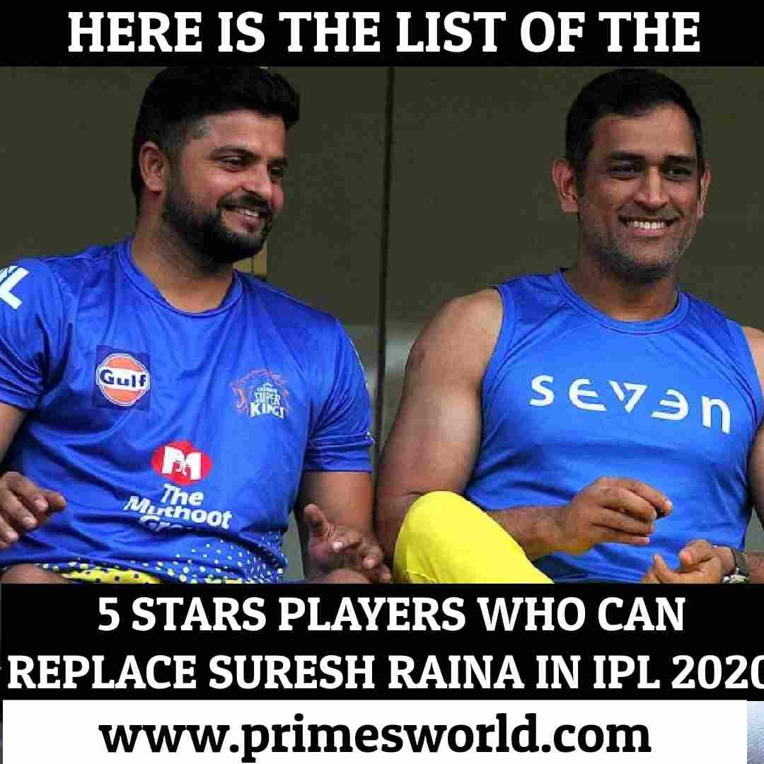 replace Suresh Raina in IPL 2020