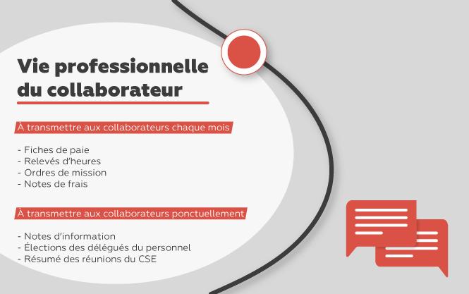 Quels documents dématérialiser pendant la vie professionnelle d'un collaborateur ?