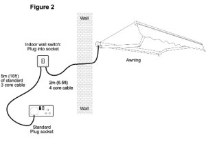 Power Awning Wiring Diagram  Wiring Diagram
